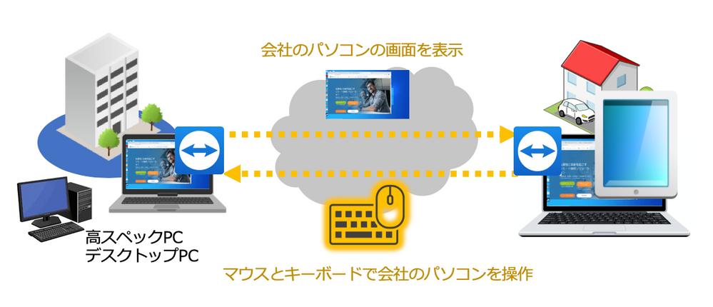 スクリーンショット 2020-05-25 13.37.01.png