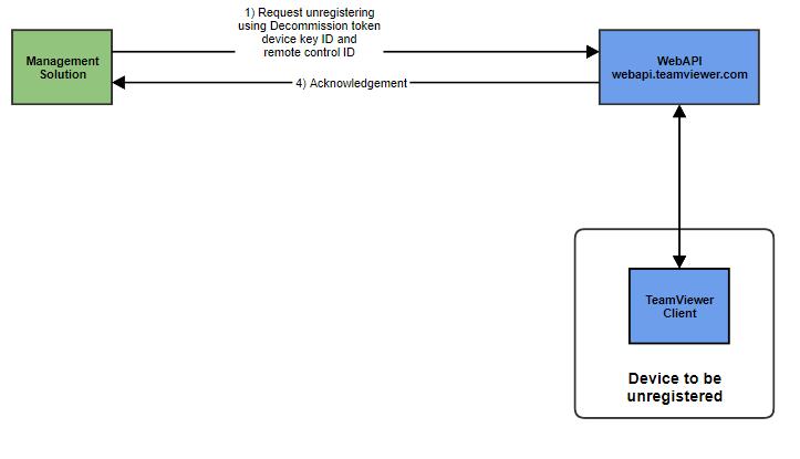 REACH API_3.png