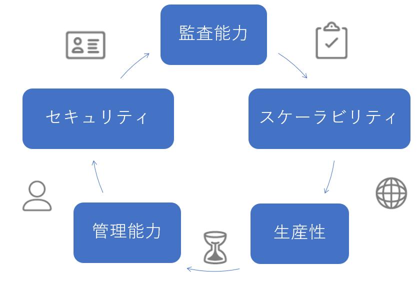 tensor 表.PNG