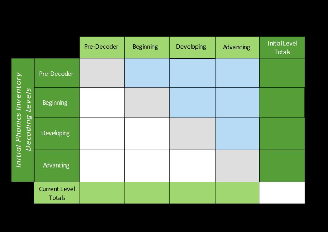 RTI chart.png