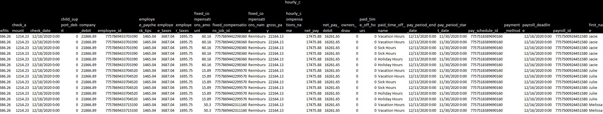 SUM DISTINCT DATA.png