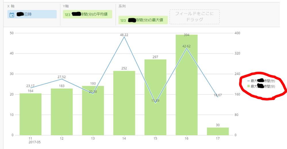 ラベルを変更できないグラフの例.PNG