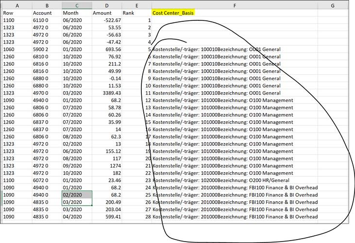 Final Dataset.PNG