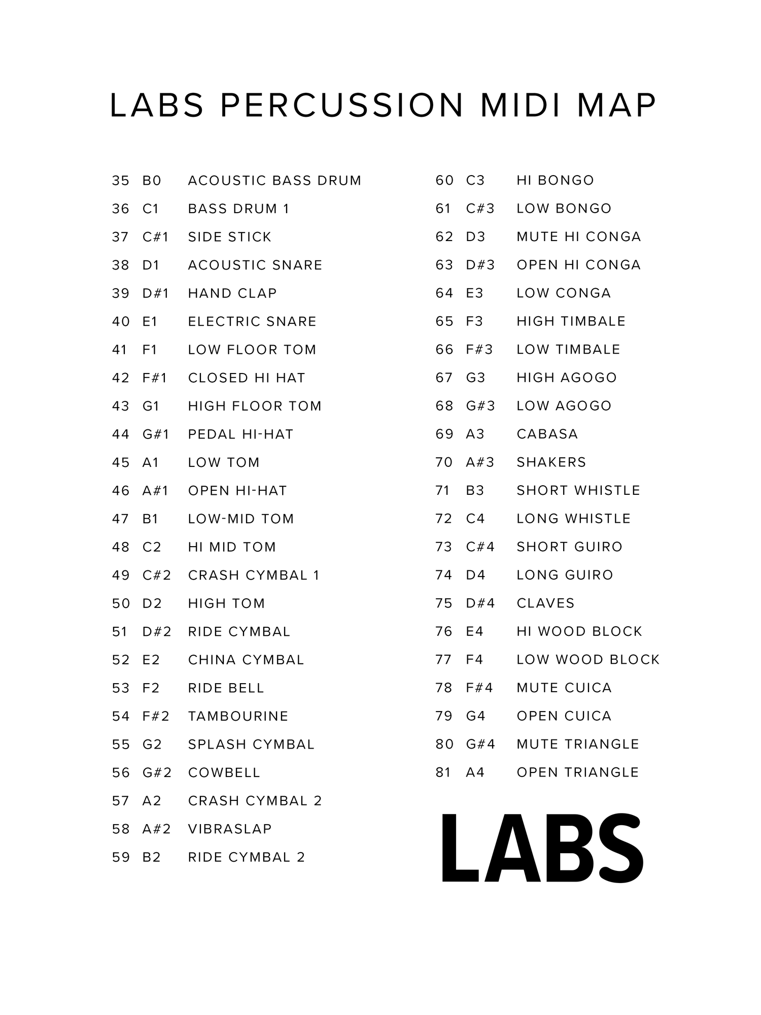 LABS Percussion Map-1.png