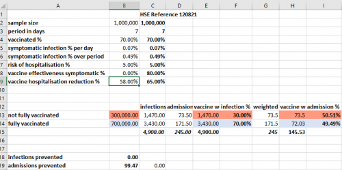 0 vaccine symptomatic 58 hospital reduction.PNG