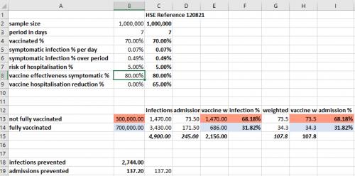 0hospital reduction 80 symptomatic.PNG